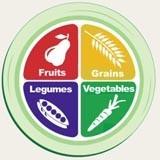 תזונה נכונה, טבעונות